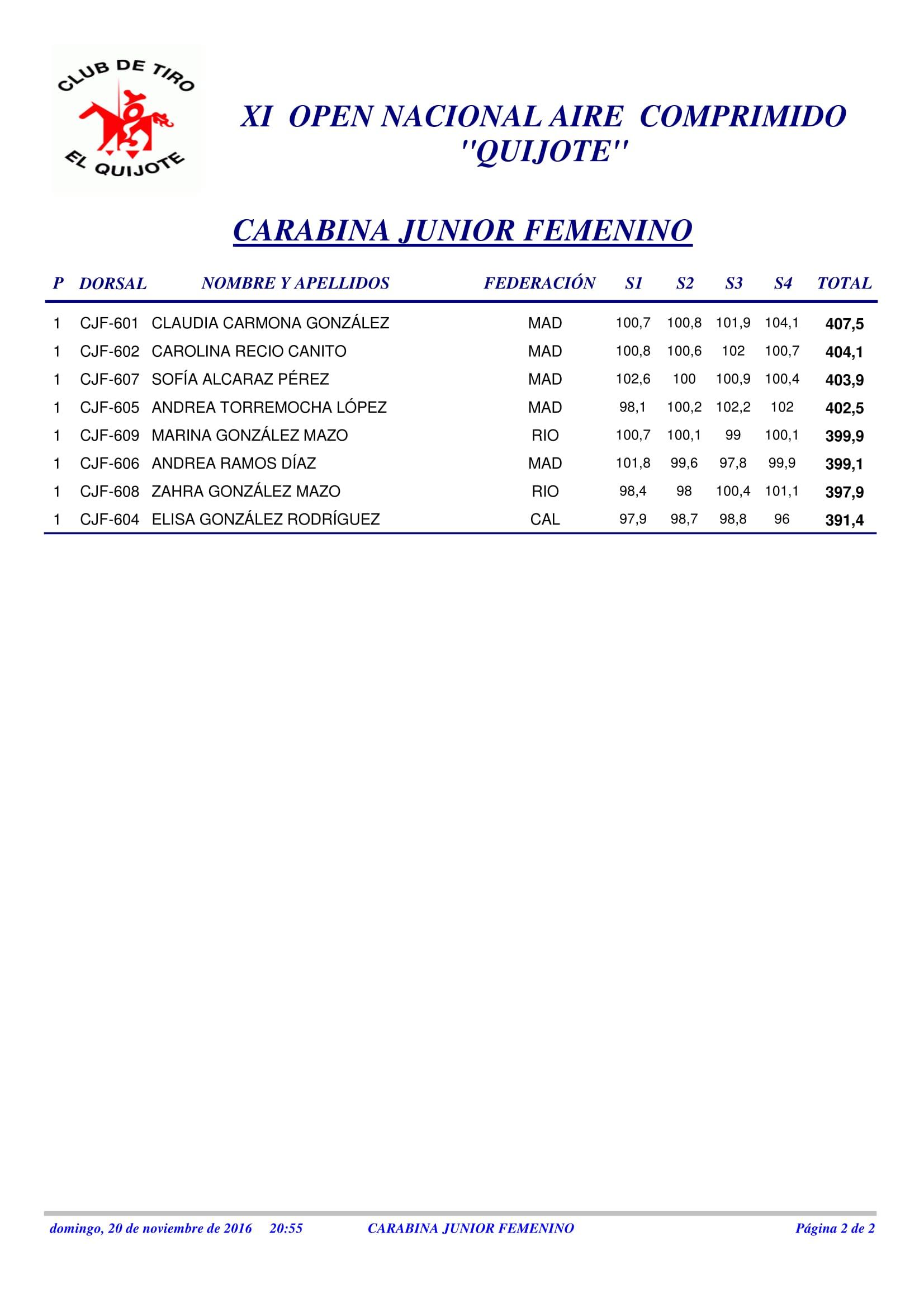 carabina-juniors-femeninos-1