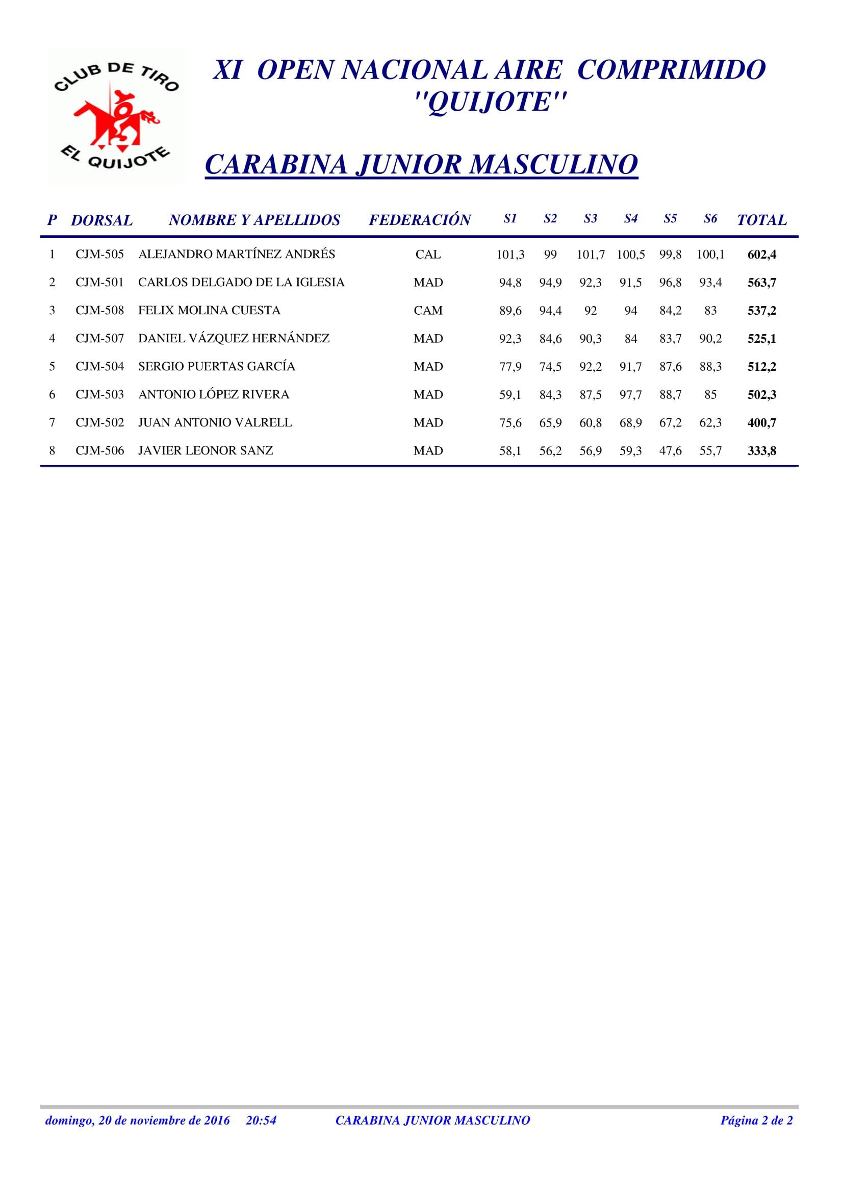 carabina-juniors-masculinos-1